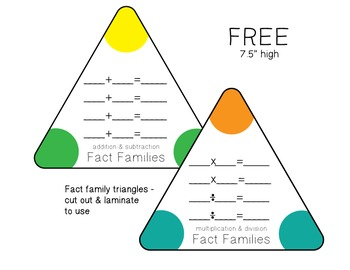 Fact Families - revised