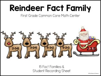 Reindeer Fact Families
