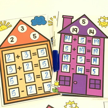 Fact Families- Addition and Subtraction