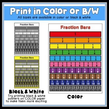 Fraction Bars Anchor Chart