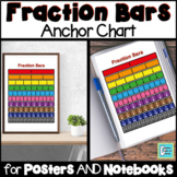 Fraction Bars Anchor Chart for Interactive Notebooks and Posters
