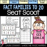 Fact Families Scoot 1.OA.C.6