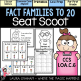 Fact Families Scoot 1.OA.C.6
