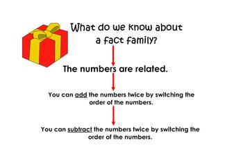 Fact Families: Christmas Present Theme