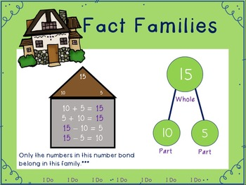 Fact Families Lesson