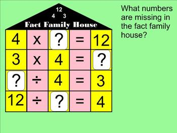 Fact Families - Multiplication and Division - Smartboard