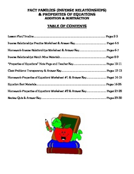 Fact Families & Properties of Equations (Multiplication) -