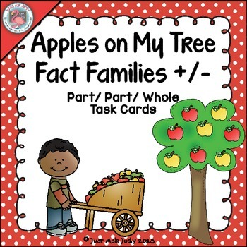 Addition and Subtraction Fact Family Activity Apple Trees