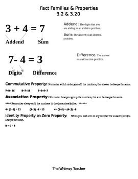 Fact Families and Properties Interactive Notebook Page