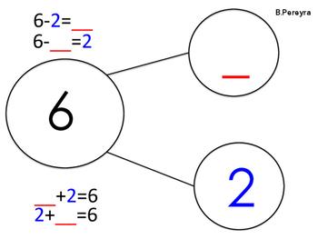 Fact Families_Number Bonds_Part-Part-Whole