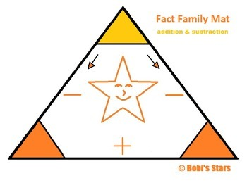 Fact Family Addition & Subtraction Triangle Mat Math Printable
