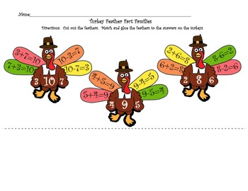 Fact Family- Addition/Subtraction with Turkey Feathers- Thanksgiving