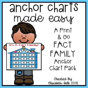 Fact Family Anchor Charts Made Easy