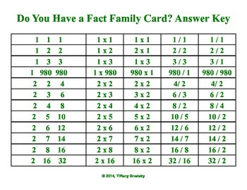 Do You Have a Fact Family? Card Game