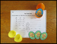 Addition and Subtraction Fact Family Activity Chicks