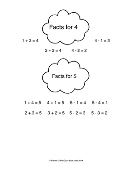 Fact Family Clouds