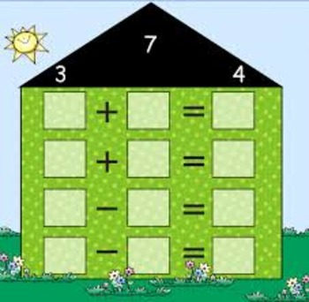 Fact Family - Educational Parody for teaching Addition/Subtraction Fact Families