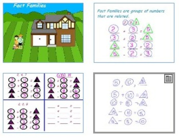 Fact Family Flip chart