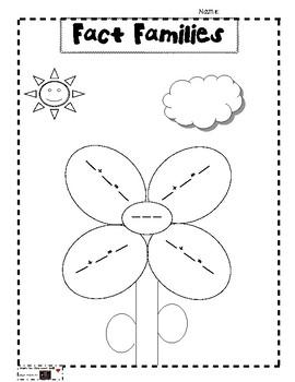 Fact Family Flower *Editable*