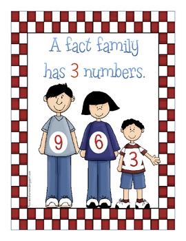 Fact Family Fun Math Station