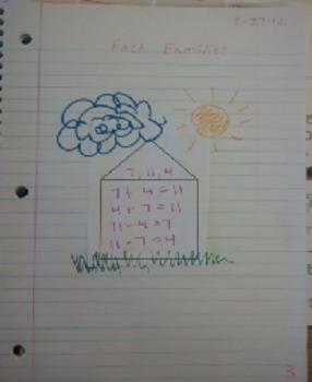 Fact Family Houses For Math Notebooks