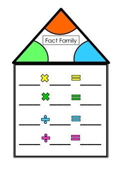 Fact Family Multiplication - Division Poster