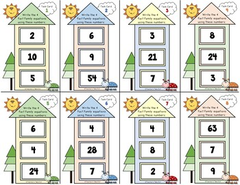 Fact Family Centers Multiplication/Division