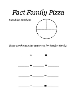 Fact Family Pizza lesson