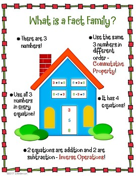 Fact Family Poster