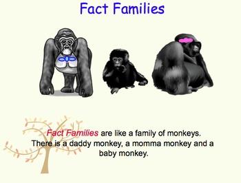 Fact Family Presentation VA 2.9