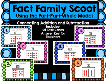 Fact Family Scoot Using the Part-Part-Whole Model