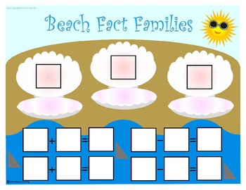 Fact Family Sign & Manipulative Mats