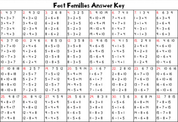 Fact Family Task Cards: Addition and Subtraction