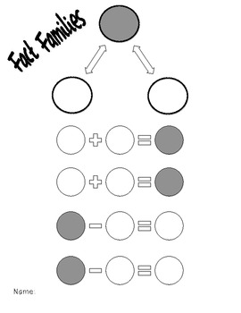Fact Family Tree