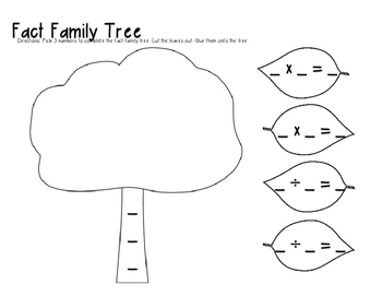 Fact Family Tree - Multiplication & Division