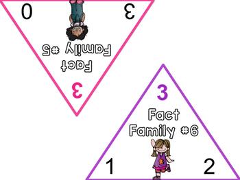 Fact Family Triangles (Common Core Aligned)