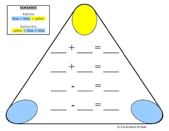 Fact Family Triangular Board Add/Subtract