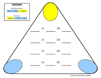 Fact Family Triangular Board Multiply/Divide