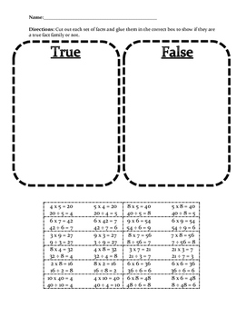 Fact Family True or False Cut and Paste