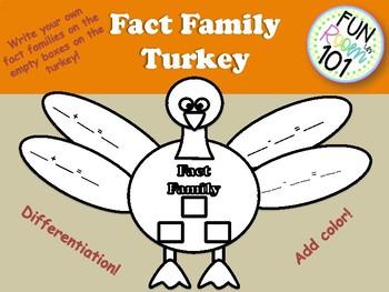 Fact Family Turkey Activity