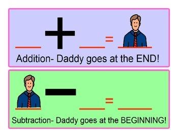 Fact Family Visual
