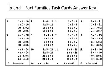 Fact Family (x and ÷)  Task Cards - Freebie