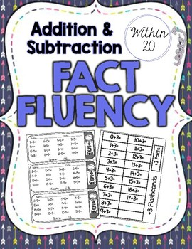 Fluency Addition and Subtraction within 20