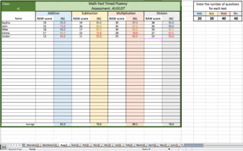 Fact Fluency Data Sheet