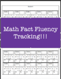 Fact Fluency Data Tracking (addition, subtraction, multipl