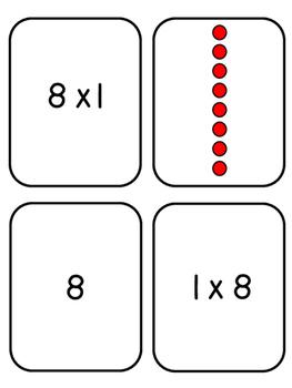 Fact Fluency Games Tool Kit: x8 Multiplication