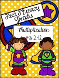 Fact Fluency Graphs (Multiplication)