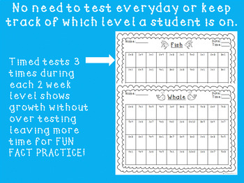 Fact Fluency Program ~ Addition & Subtraction Within 10 ~ K-1st