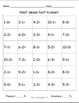 Fact Fluency Test Bundle