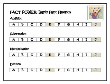 Fact Fluency Timed Test Chart